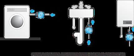 presurizador booster