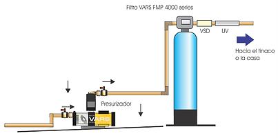 diagrama de filtro tanque