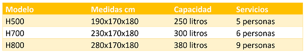 tabla c solares web.PNG