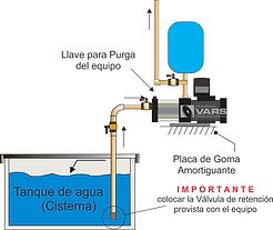 diagrama de instalación presurizador