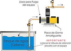 diagrama instalación presurizador cisterna