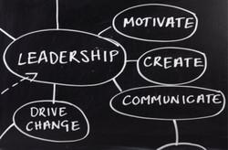 Chalkboard Leadership n Change
