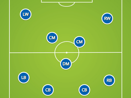 Scotland's Playoff Squad