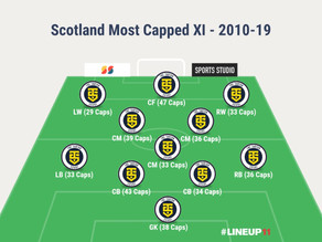 Scotland's Decade: 2010-19 - Part Two - Most Capped XI