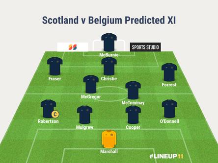 PREVIEW: Scotland v Belgium + Playoff Picture