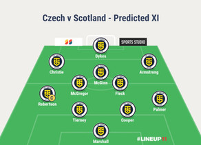 Preview – Czech Republic v Scotland