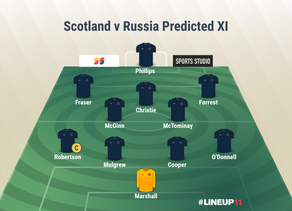PREVIEW: Scotland v Russia – Euro 2020 Qualifying
