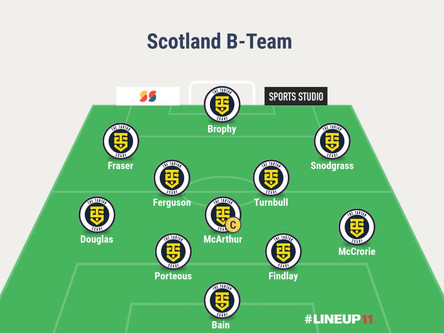 Scotland's 'Covid-19 B-Team'