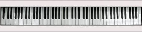 Start Online Piano Lessons Today