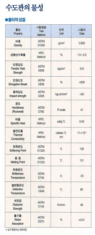 꾸미기_수도관 물성2.jpg
