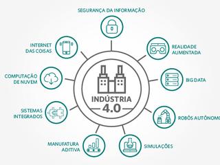 Novos pilares tecnológicos pós-pandemia no contexto da Indústria 4.0
