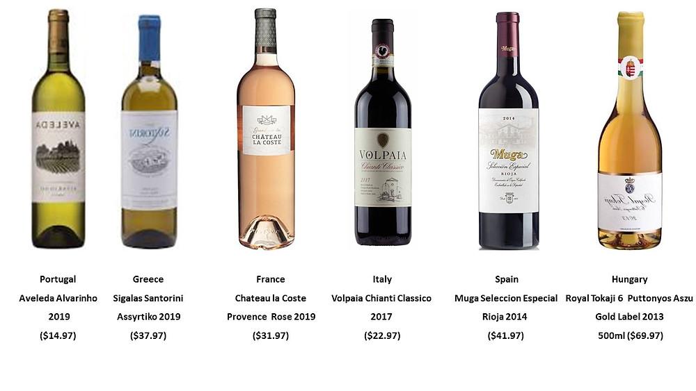 each wine presented for the 2020 European Wine Tasting , Spis, Stories, & Sanity
