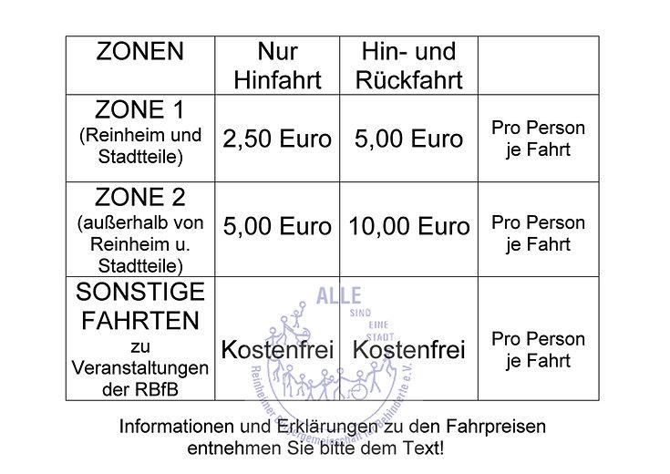 Fahrtkosten RBfB 2.jpg