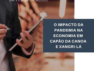 Confira o resultado da pesquisa: O impacto da pandemia na economia em Capão da Canoa e Xangri-Lá