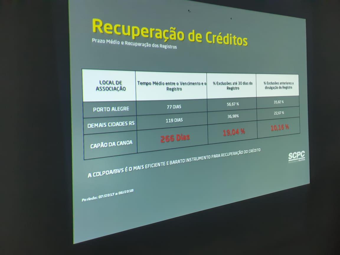 Palestra Diego Berzagui - ACICC