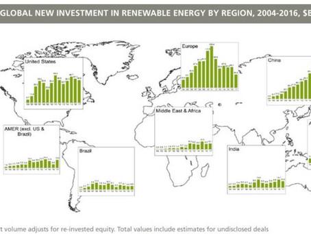 Sterke groei van zonne-energie.