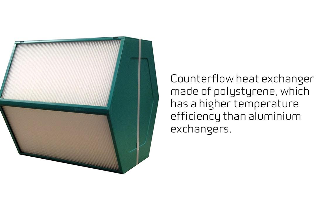 Compact P passieve warmte wisselaar