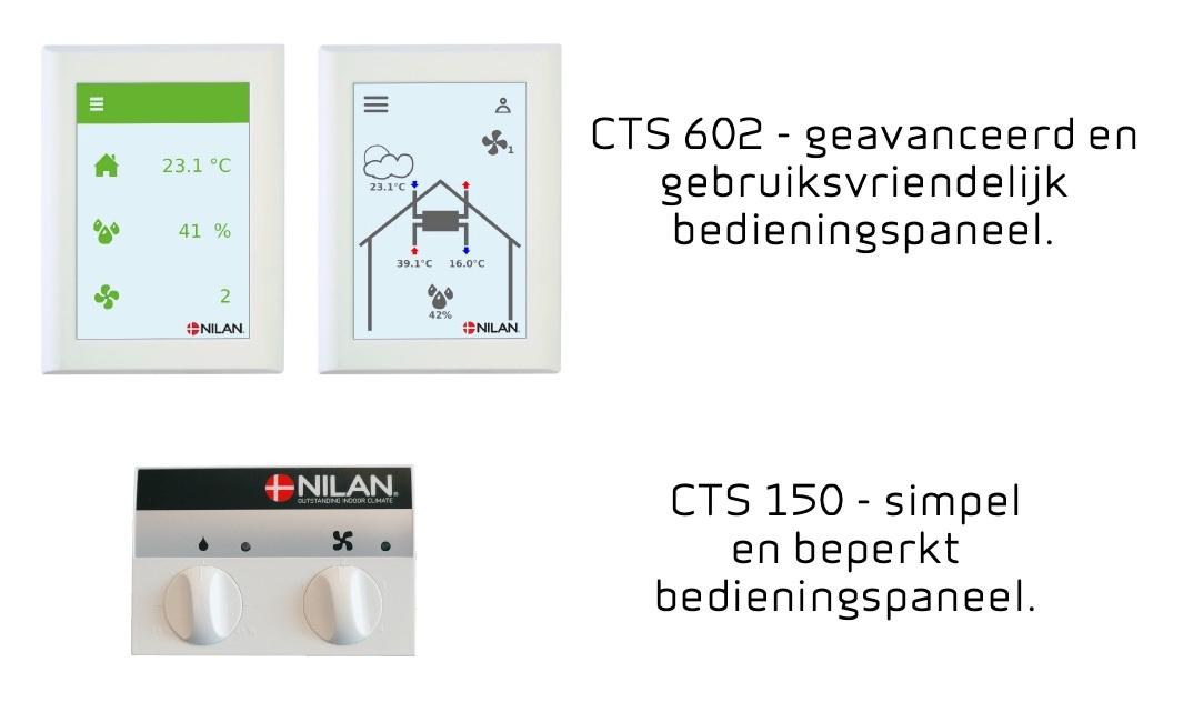 CTS 602 HMI bedieningspaneel