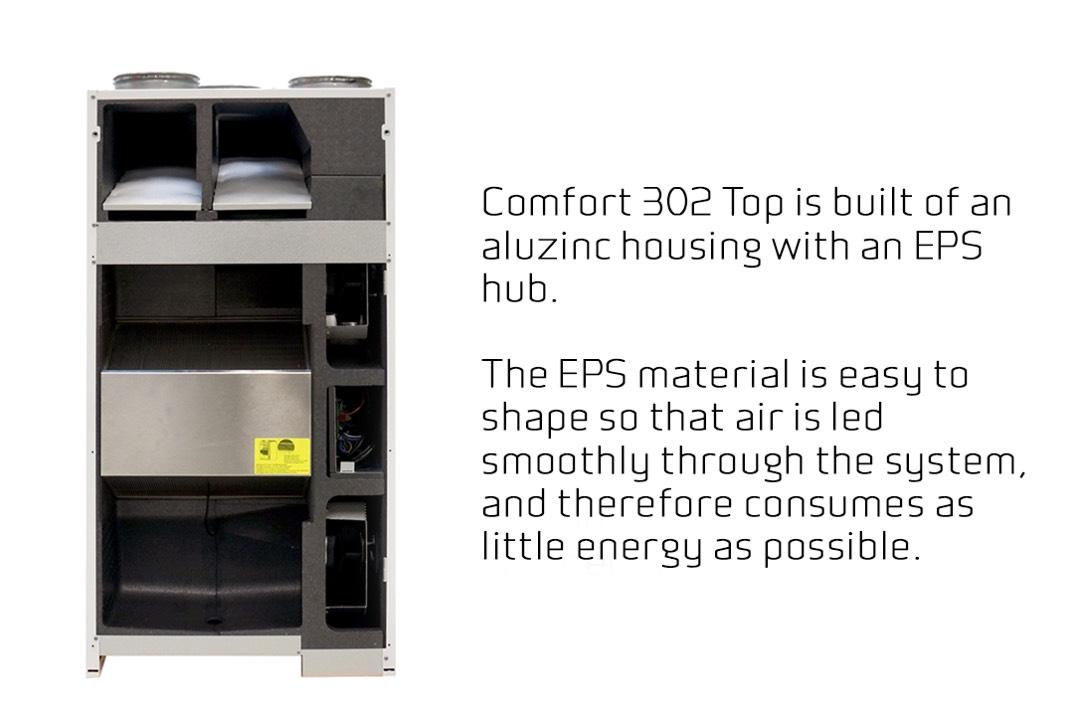 Nilan Comfort 302 Top EPS Hub