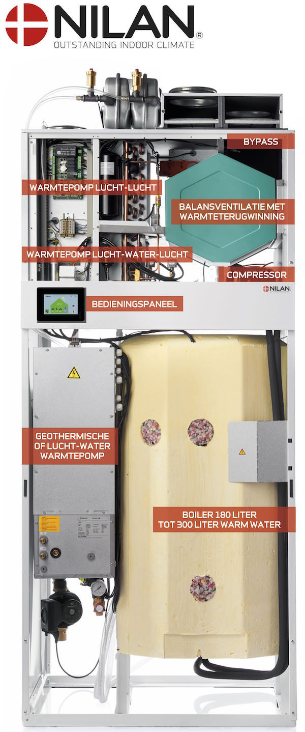 De Nilan Compact P ventilatie warmtepomp