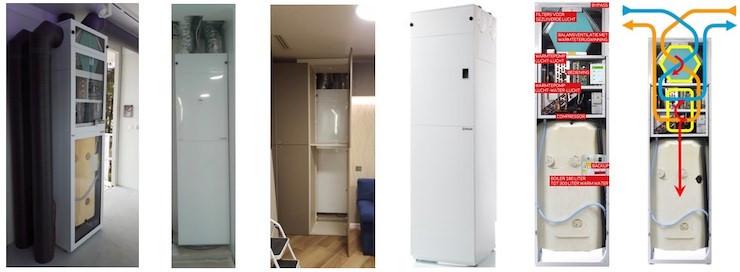 Nilan Compact S ventilatie warmtepomp
