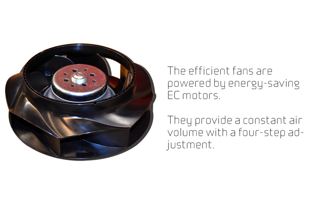 Energy-efficient-fans