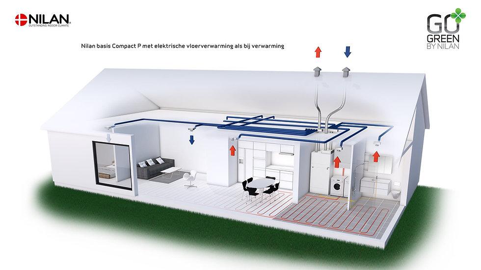 Compact P ventilatie warmtepomp in wonin