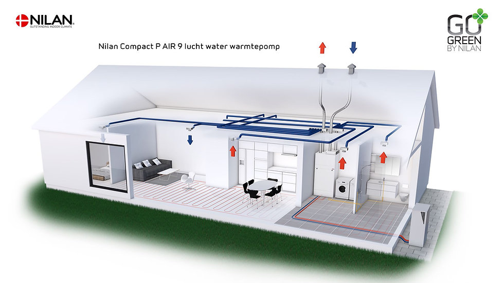 Compact P AIR 9 lucht water warmtepomp.j