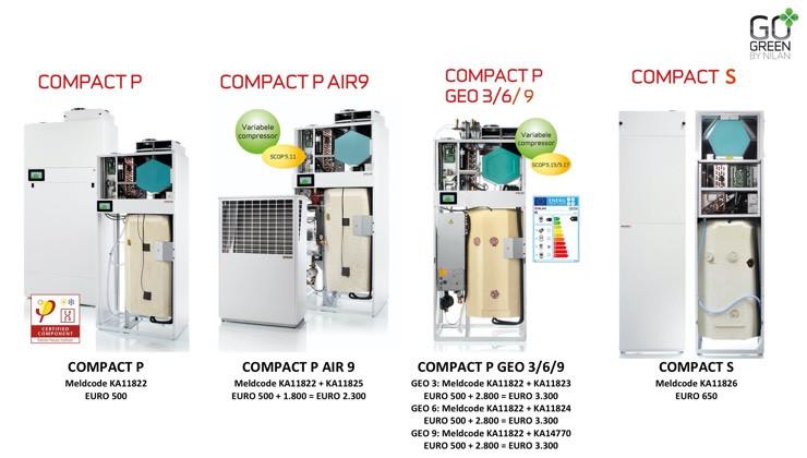 Subsidies Compact P ventilatie warmtepomp