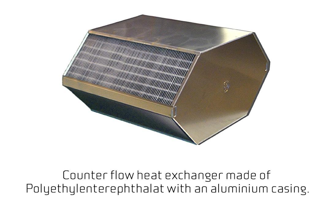 Comfort CT 200 warmtewisselaar