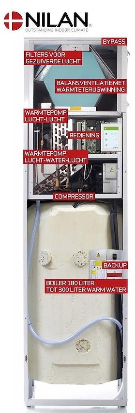 Nilan Compact S ventilatie warmtepomp.jp