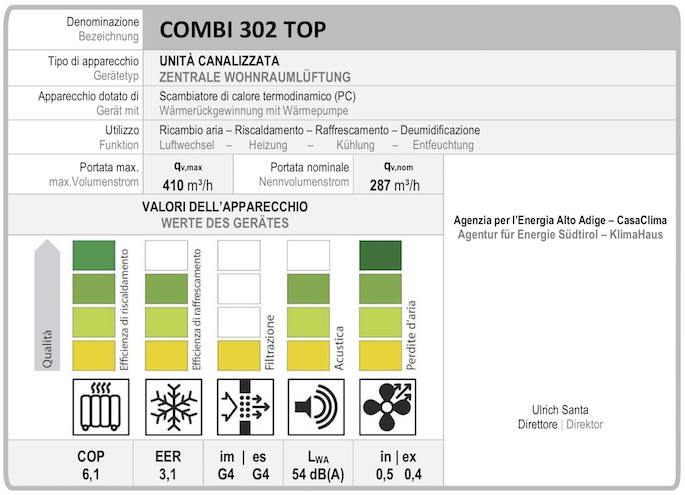 Nilan Combi 302 ventilatie warmtepomp