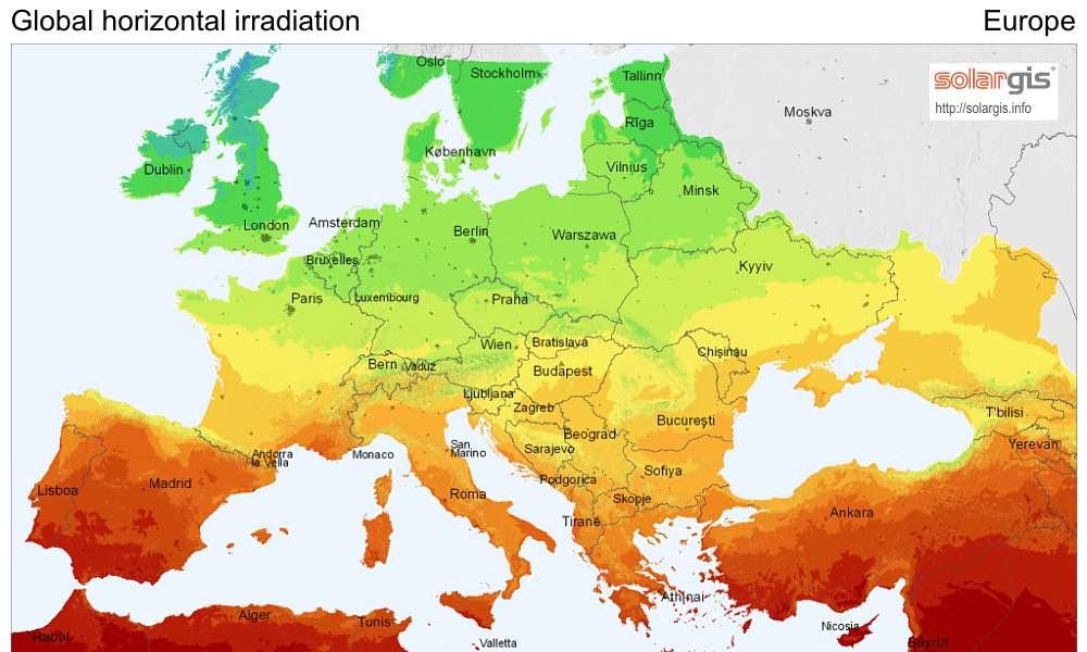 Overzicht zonne energie