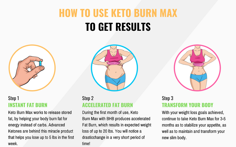How to use Keto Burn Max Ketogenic weight loss support