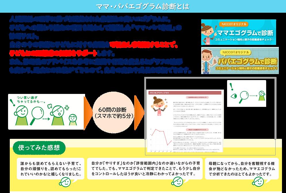 ママエゴグラム紹介.png