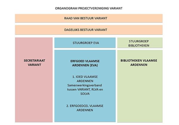 VARIANT_Organogram.jpg