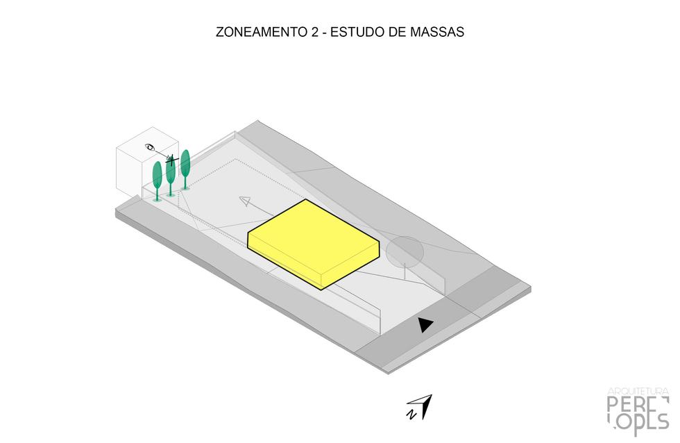 ZONEAMENTO 2 - ESTUDO DE MASSAS
