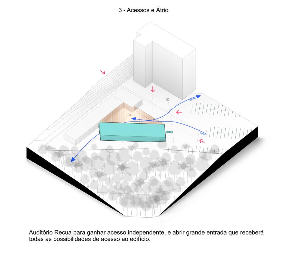 3 - Acessos e Átrio.jpg