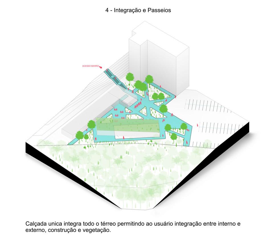 4_-_integração_e_passeios.jpg