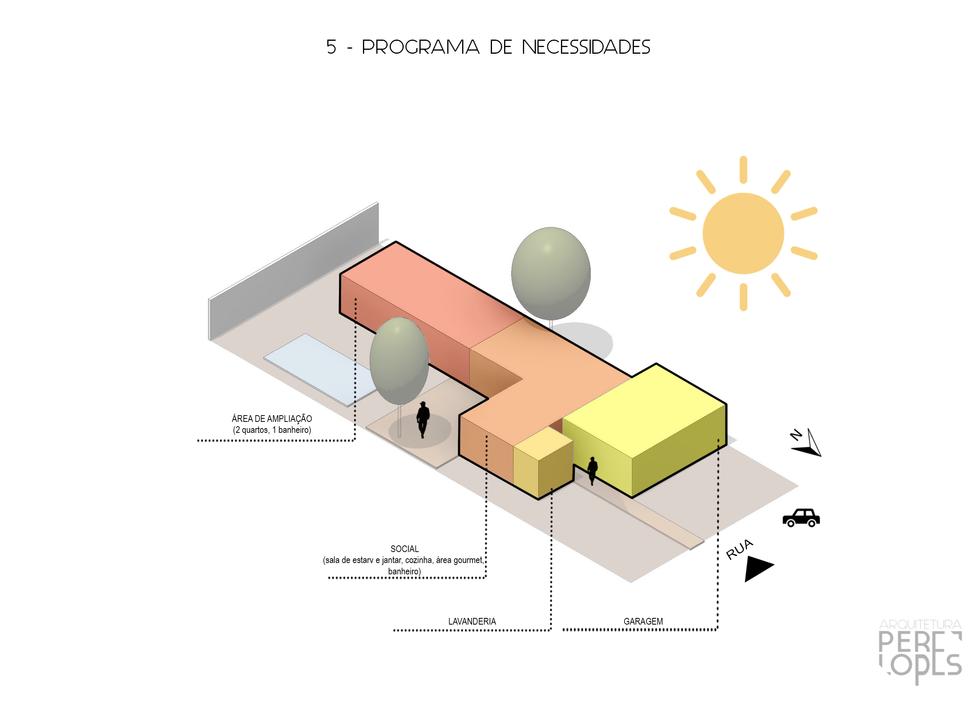 5 - Programa de necessidades