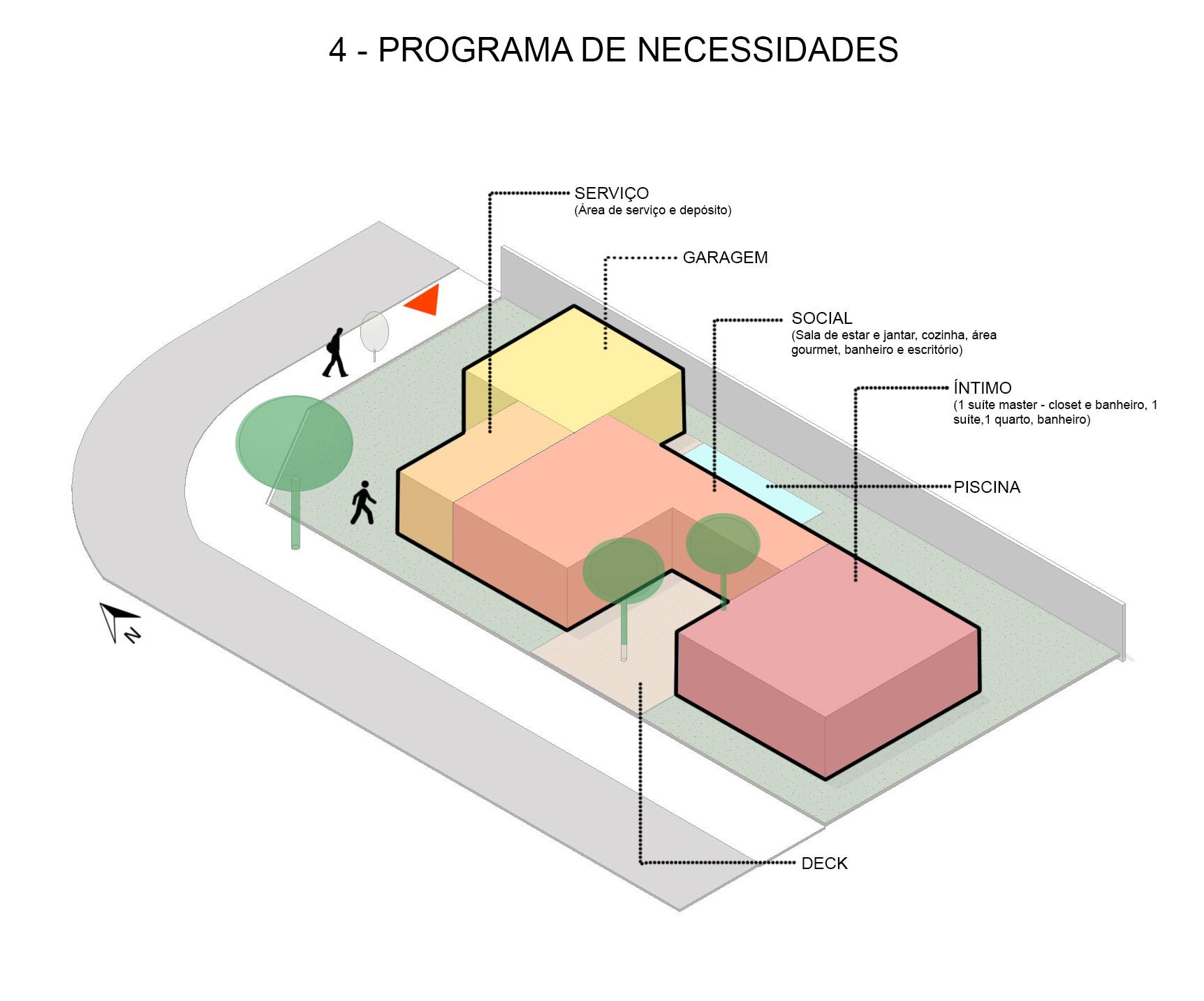 4 - Programa de necessidades