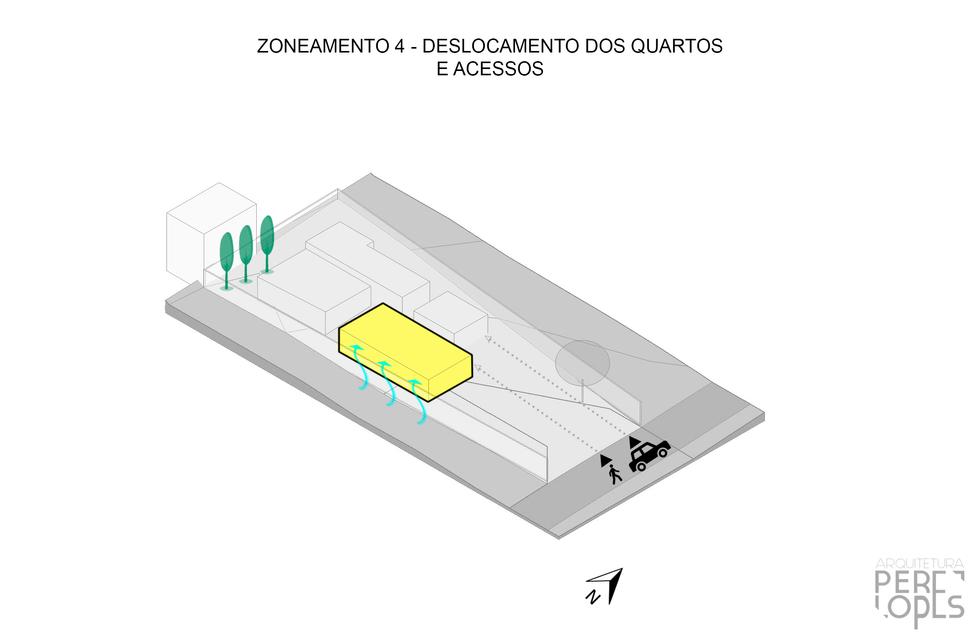 ZONEAMENTO 4 - QUARTOS E ACESSOS