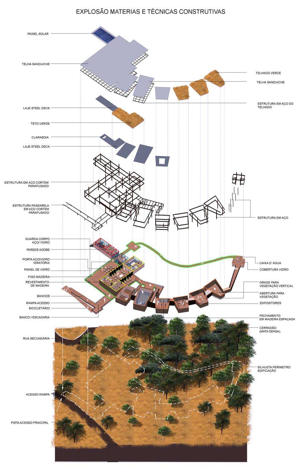 Explosão de Materiais e Técnicas Construtivas