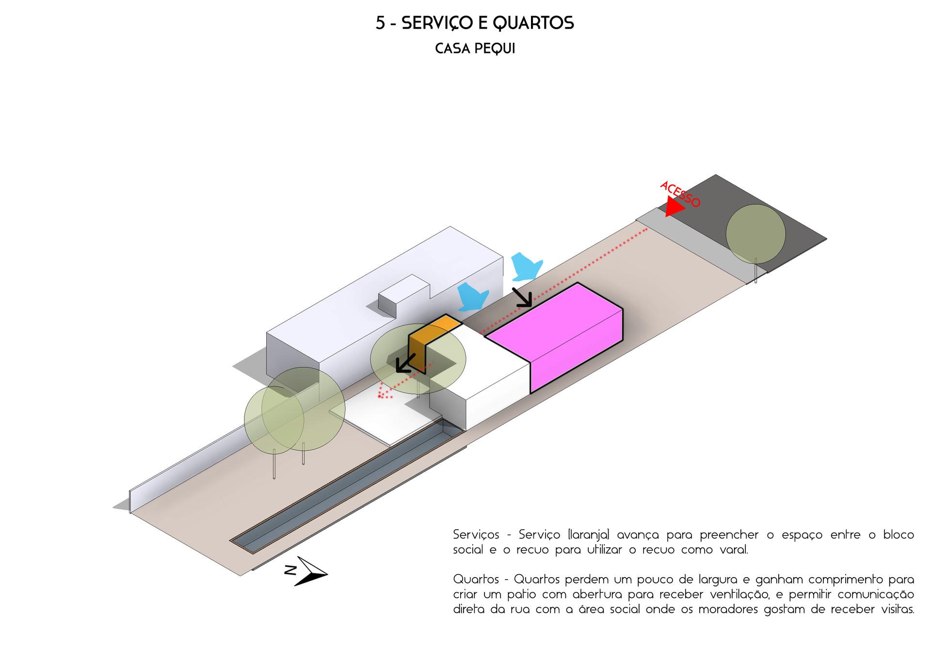 3 - Serviços e quartos