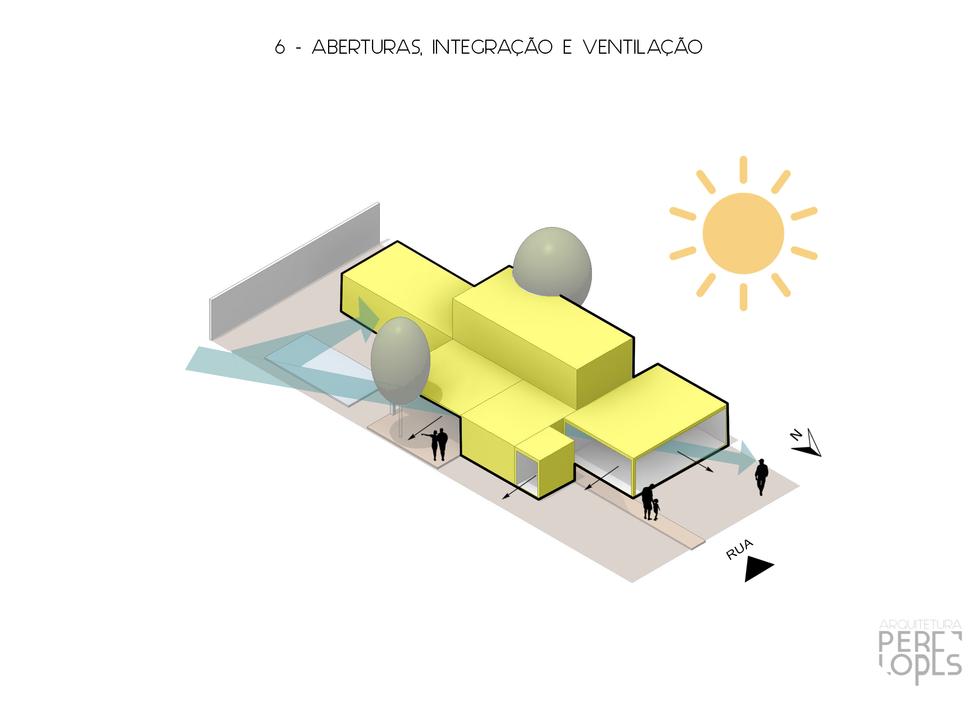 6 - Aberturas, integração e ventilação