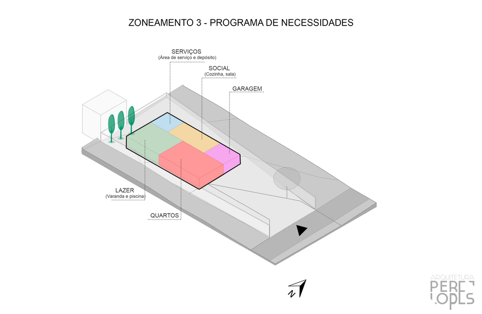 ZONEAMENTO 3 - PROGRAMA NECESSIDADES