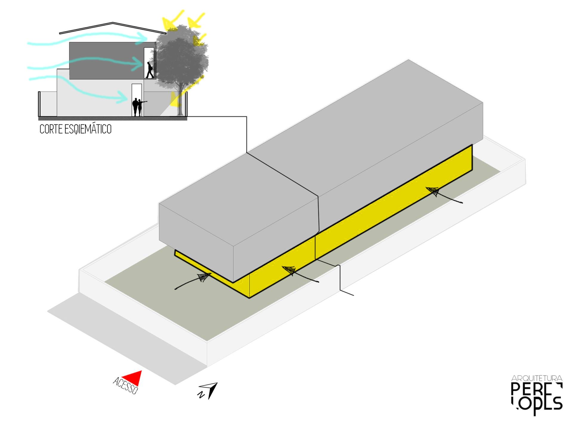 4 - Estudo de ventilação