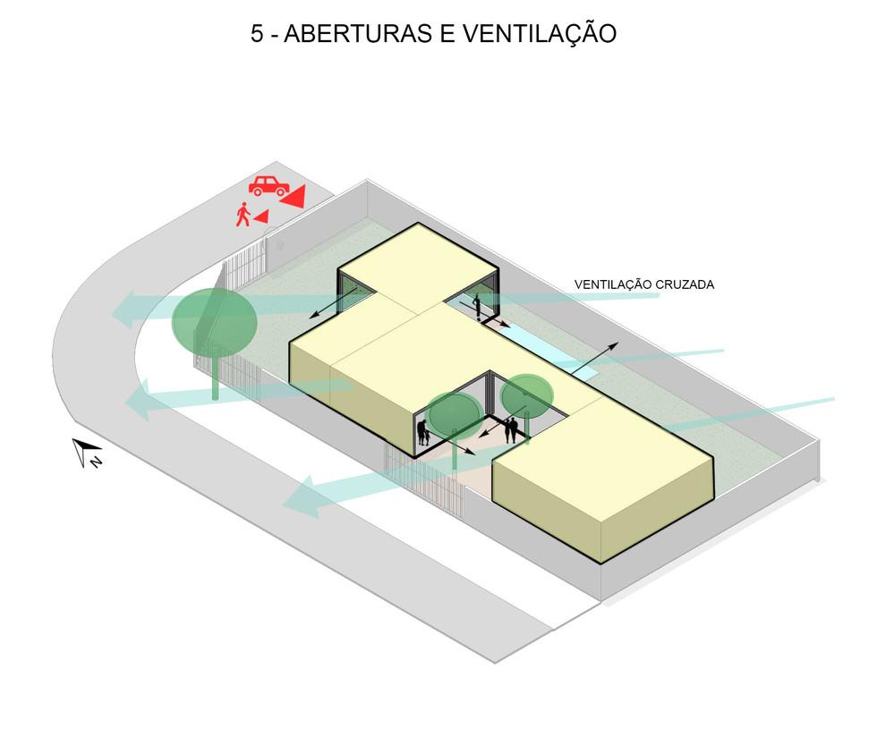 5 - Abertura e ventilação