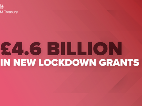 Covid-19 Business Support - New Lockdown Grants and update to CJRS