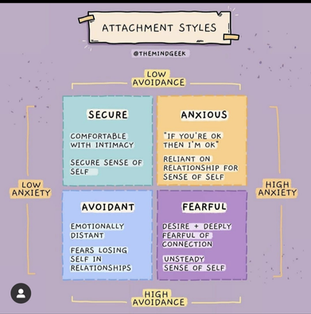 Attachment Styles memes